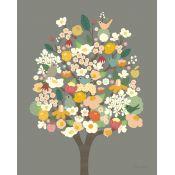 tableau pour chambre enfant arbre oiseaux